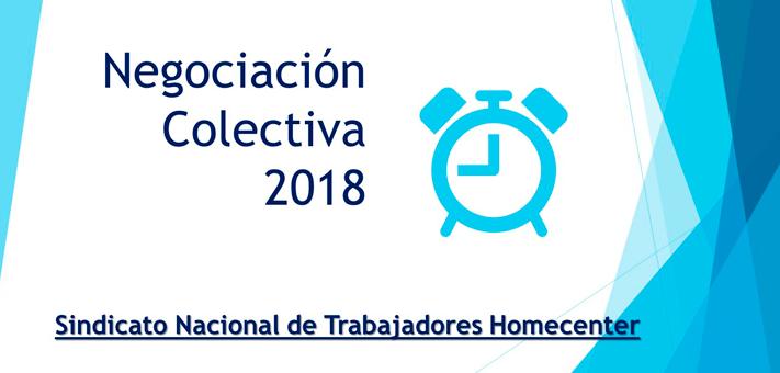CRONOGRAMA DE NEGOCIACIÓN COLECTIVA